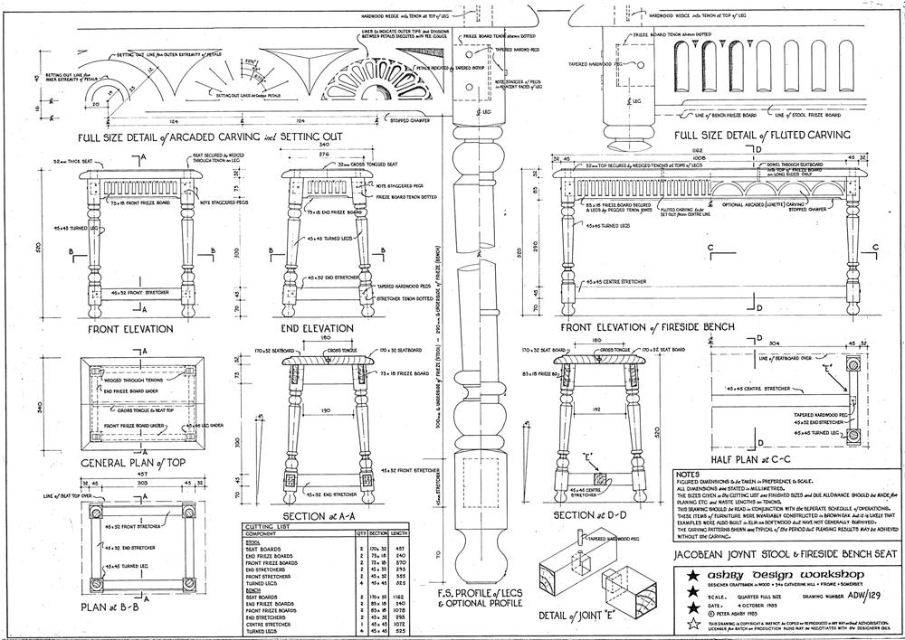 ADW129